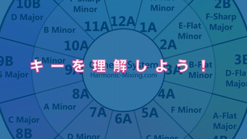 2e220baa84 BLOG | ⅢFAITHS MUSIC PRODUCTION SCHOOL - Part 3